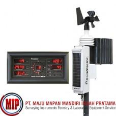 RAINWISE MK-III RTI LR Long Range Weather Station